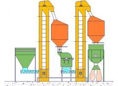Plantas modulares para alimentos balanceados