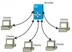Servidores de datos Windows