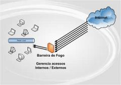 Servidores firewall